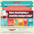 Jan-Infographic-SQUARE-NewYearNewBudget